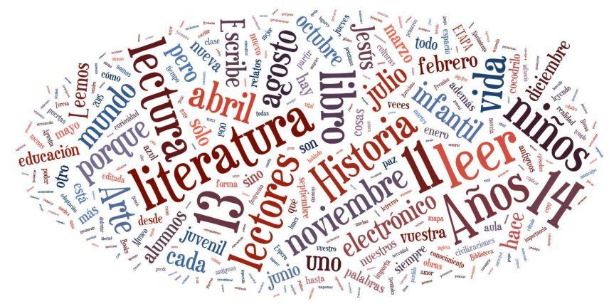 ElCocodriloAzulBlogspot